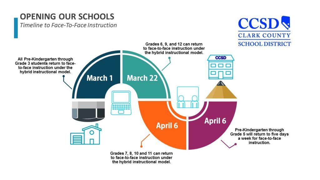 CCSD return to school guidelnes