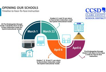 CCSD return to school guidelines